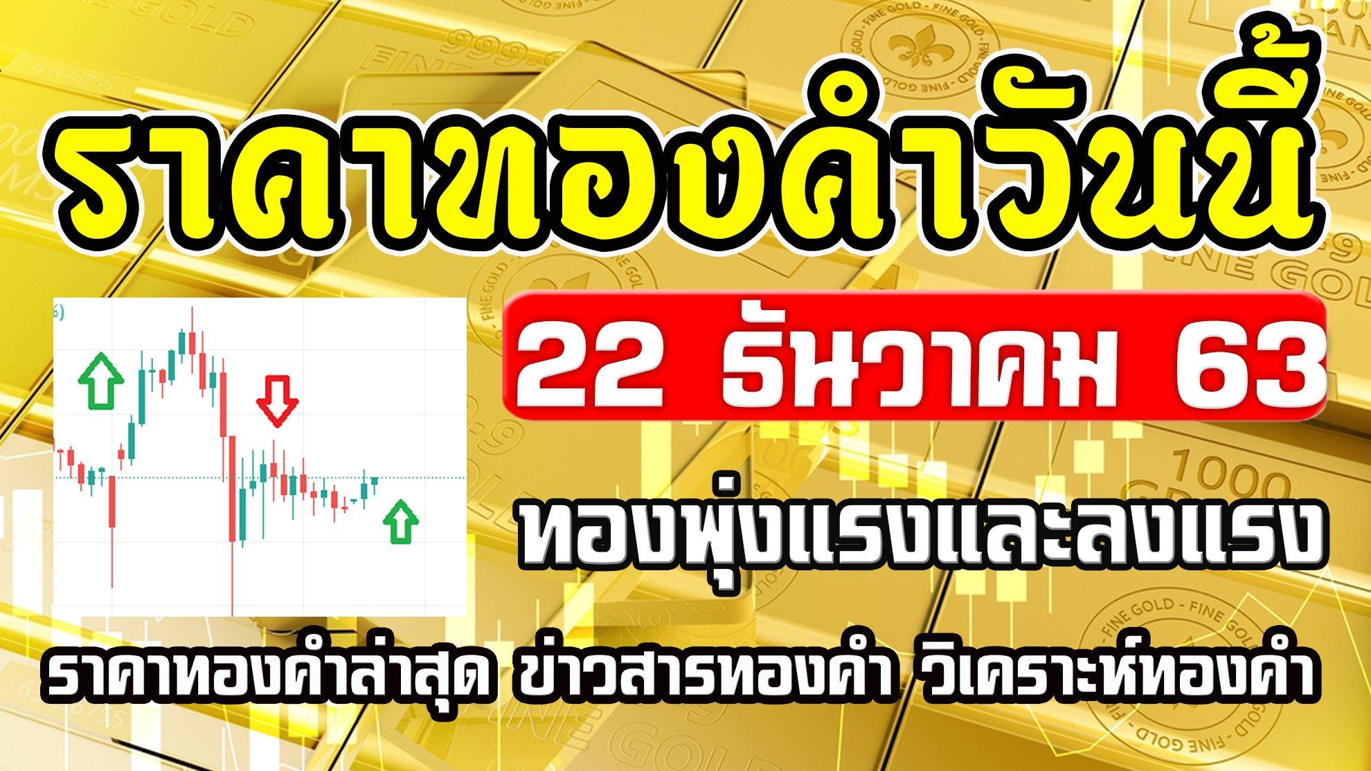 ราคาทองวันนี้ 22/12/63 ราคาทองคำวันนี้ 22ธันวาคม63 ราคาทองล่าสุด วิเคราะห์ทอง แนวโน้มราคาทองวันนี้