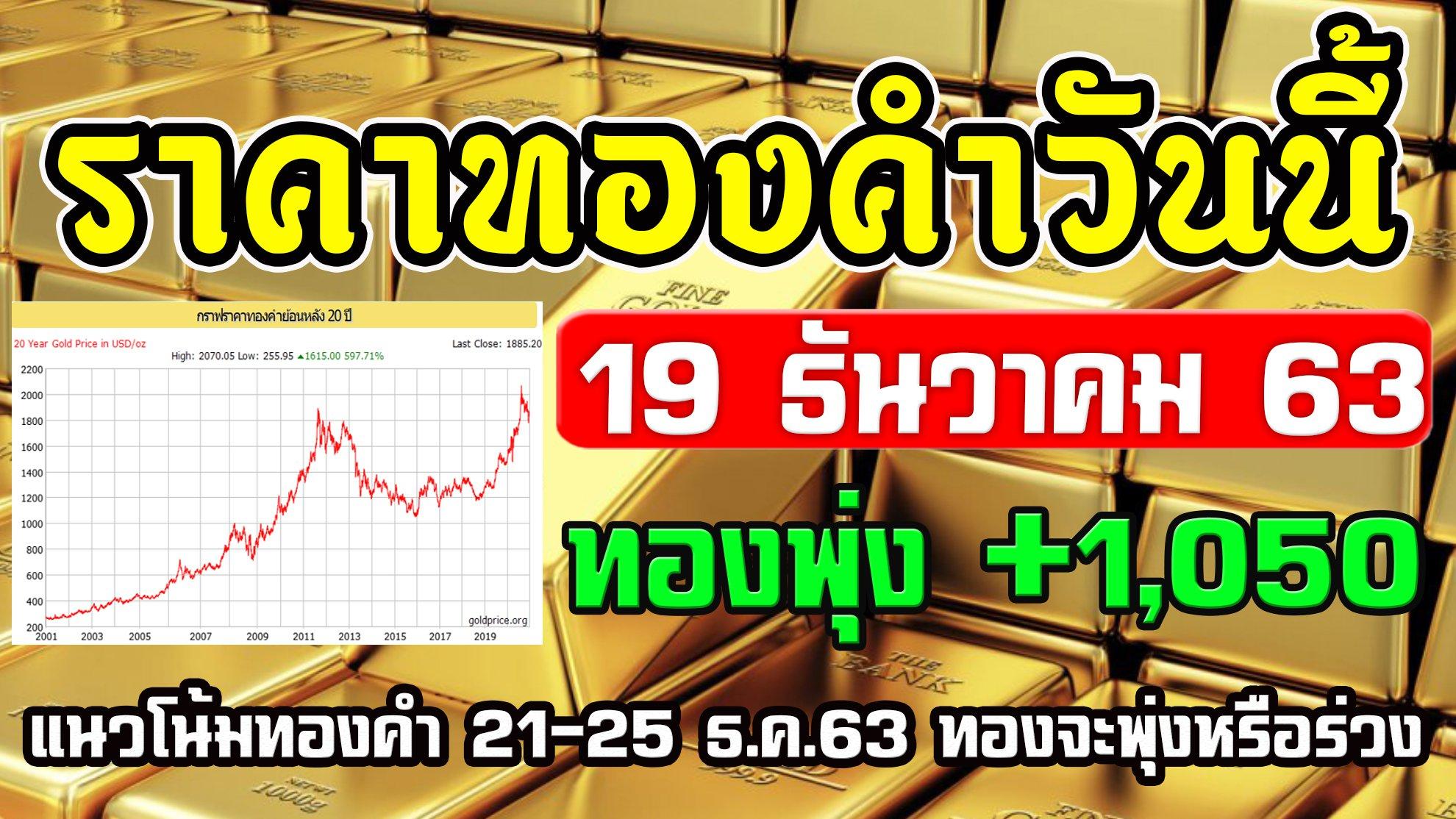 ราคาทองวันนี้ 19/12/63 ราคาทองคำวันนี้ 19ธันวาคม63 ราคาทองล่าสุด วิเคราะห์ทอง แนวโน้มราคาทองวันนี้