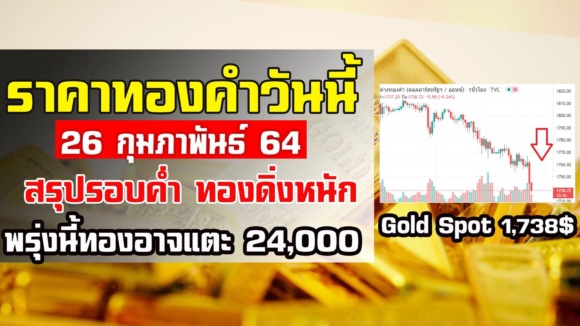 ราคาทองวันนี้ สรุปรอบค่ำ 26/2/64 ทองโลกร่วงหนักมาก สู่ระดับ 1738-1728เหรียญ แนวโน้มทองคำ 27กพ64
