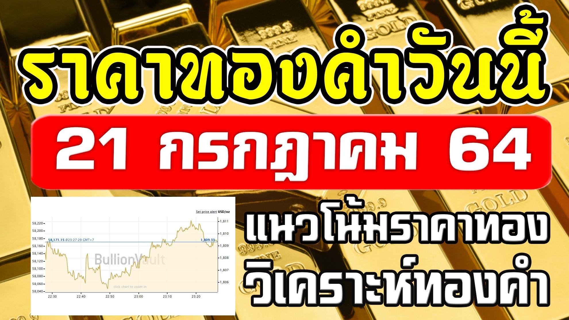 ราคาทองคำวันนี้ 21ก.ค.64 ราคาทองวันนี้ ทองขึ้น แนวโน้มราคาทอง วิเคราะห์ทองคำ 21/7/64 ราคาทอง+กำเหน็จ