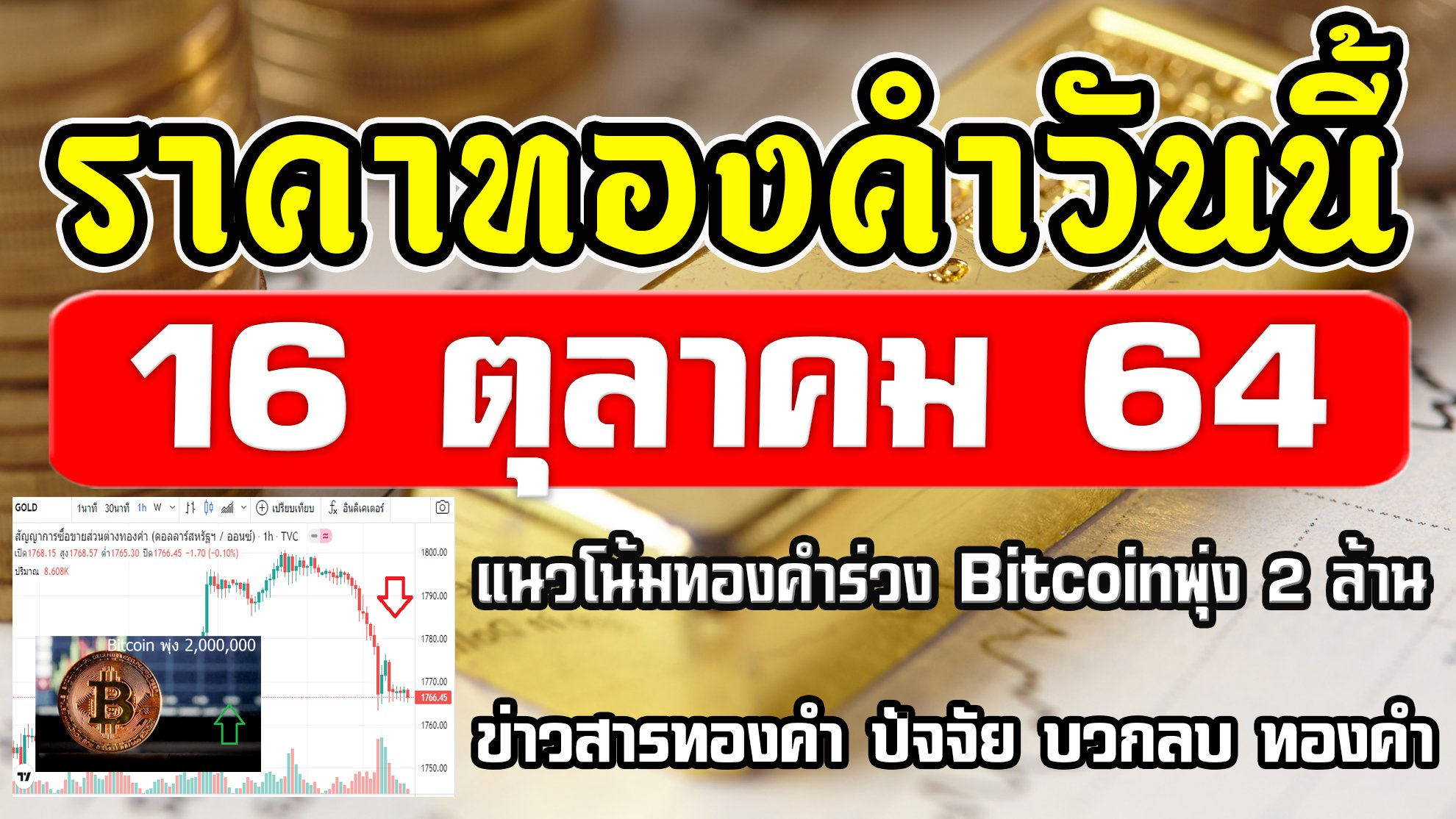 ราคาทองวันนี้ 16ต.ค.64 แนวโน้มทองคำร่วง วิเคราะห์ทองคำ ปัจจัยทองคำ Bitcoin พุ่งสูงแตะ2ล้าน