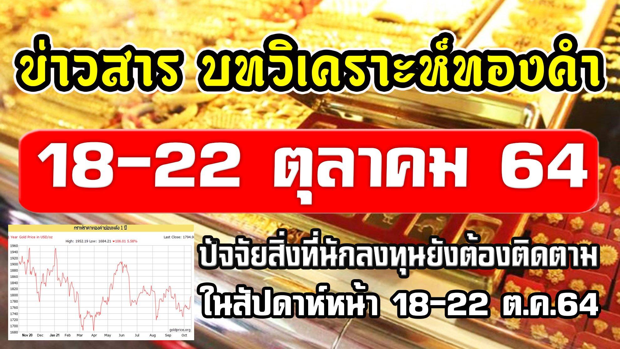 ราคาทองคำวันนี้ วิเคราะห์ทองคำ 18-22ต.ค.64 ปัจจัยทองคำ 18/10/64 แนวโน้มทองคำ 18ต.ค.64 ราคาทองวันนี้